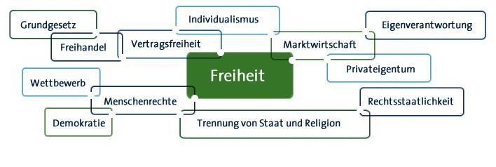 Verein_GRAFIK_150602